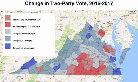 GOP's Rural Numbers in Virginia Slip Only Slightly from 2016