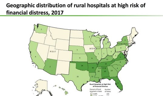Farm Bill Should Do More For Rural Health and Hospitals